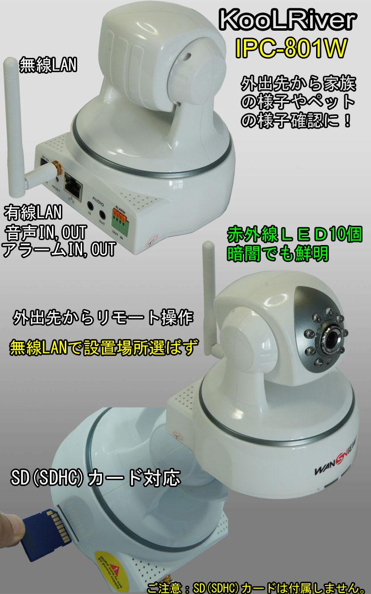ネットワークセキュリティカメラ